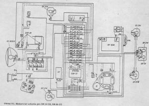 SR50 CE, SR80 CE